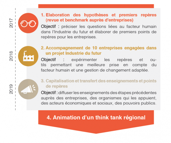 projet_industrie_4h-600x501.png